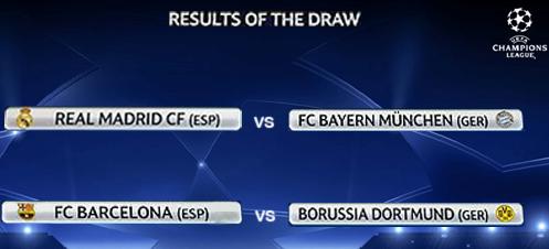 Bóng đá Quốc tế - Rò rỉ kết quả bốc thăm bán kết Champions League (Hình 2).