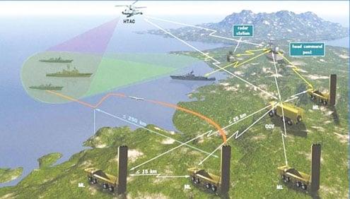Hình ảnh Xem vũ khí hiện đại của hải quân Việt Nam số 4