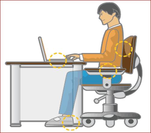 Hình ảnh Hướng dẫn ngồi sử dụng máy tính đúng tư thế chuẩn số 1