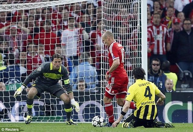 KẾT QUẢ Chung kết C1/Champions League 2013