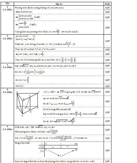 Hình ảnh Đáp án đề thi Cao đẳng môn Toán khối A, A1, B, D 2013 - Đáp án chính thức của Bộ GD số 2