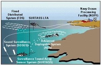 Tiêu điểm - Việt Nam 'săn ngầm' ở Biển Đông thế nào? (2)