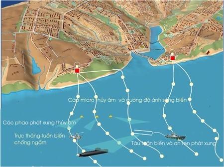 Tiêu điểm - Việt Nam 'săn ngầm' ở Biển Đông thế nào? (2) (Hình 4).