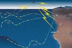 Tiêu điểm - Việt Nam 'săn ngầm' ở Biển Đông thế nào? (2) (Hình 2).