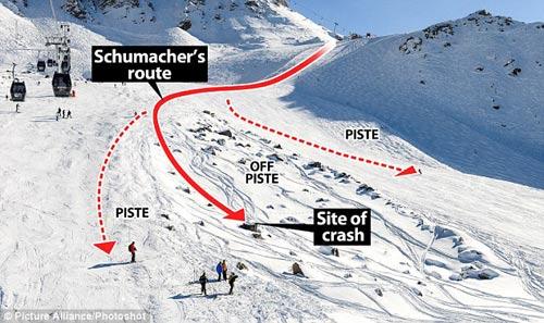 Hình ảnh chi tiết hiện trường vụ tai nạn của Schumacher 6