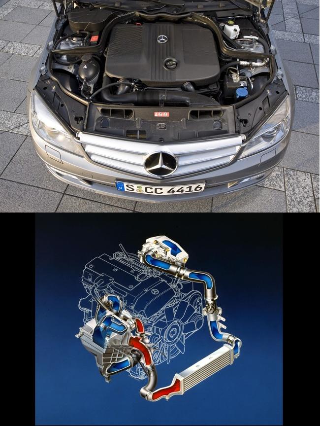 Lịch sử động cơ của Mercedes C-Class 6