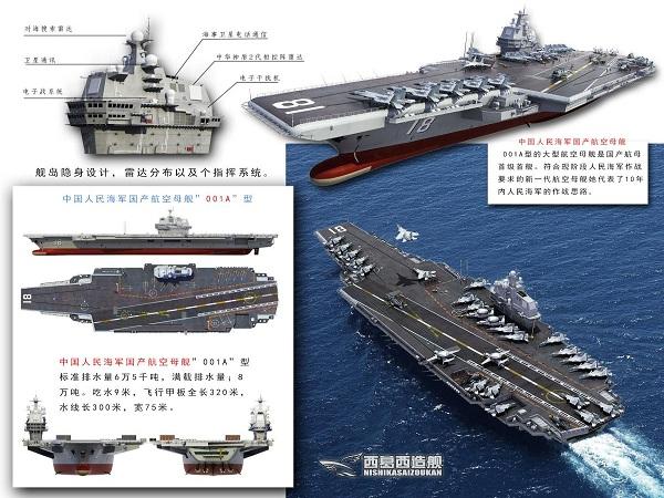 Hai tàu sân bay mới của Trung Quốc sẽ sao chép từ Ulyanovsk 5