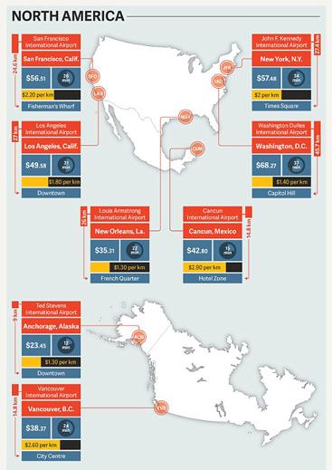 Nước nào có giá vé taxi cao nhất thế giới? 7