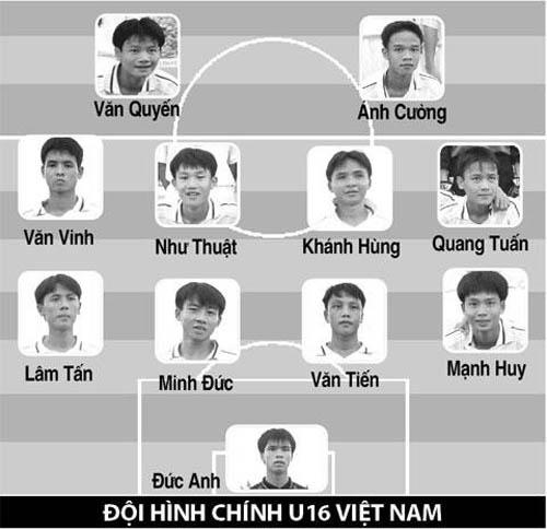 Đội U16 tài năng của Việt Nam từng thắng Trung Quốc giờ ra sao? 8