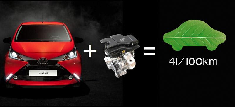 Toyota Aygo mới tiêu thụ xăng như Honda SH 6