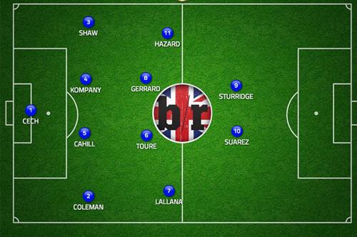 Đội hình hay nhất Ngoại hạng Anh 2013/14: M.U, Arsenal sạch bóng 6