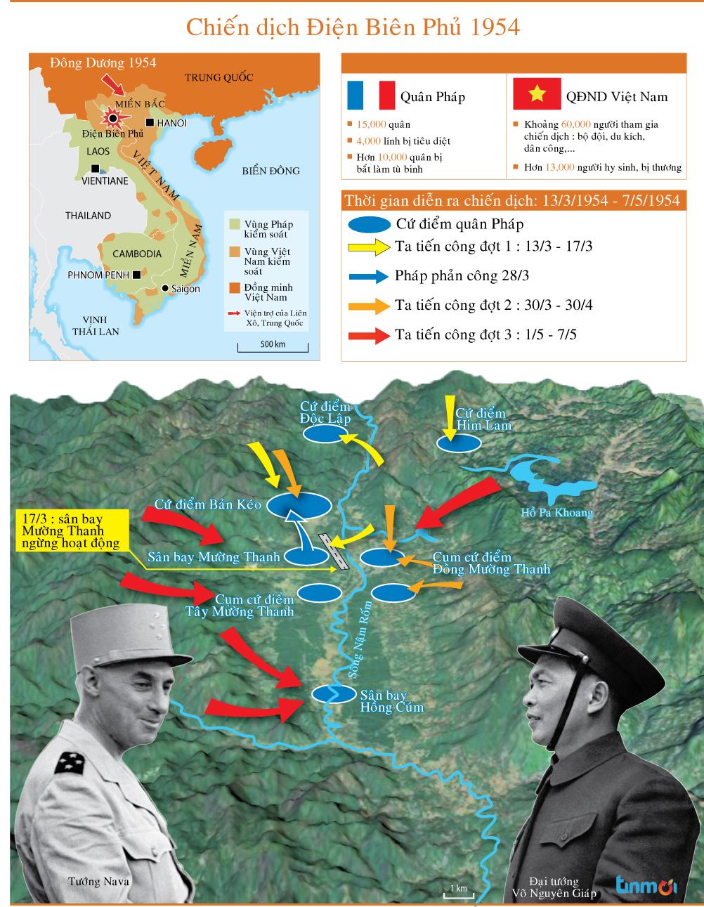Diễu binh kỷ niệm 60 năm chiến thắng Điện Biên Phủ 6