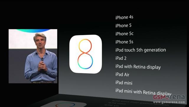iOS 8 chính thức ra mắt ấn tượng với nhiều tính năng hấp dẫn 14