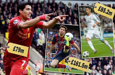 Messi đắt giá nhất thế giới, gấp đôi Cristiano Ronaldo 6