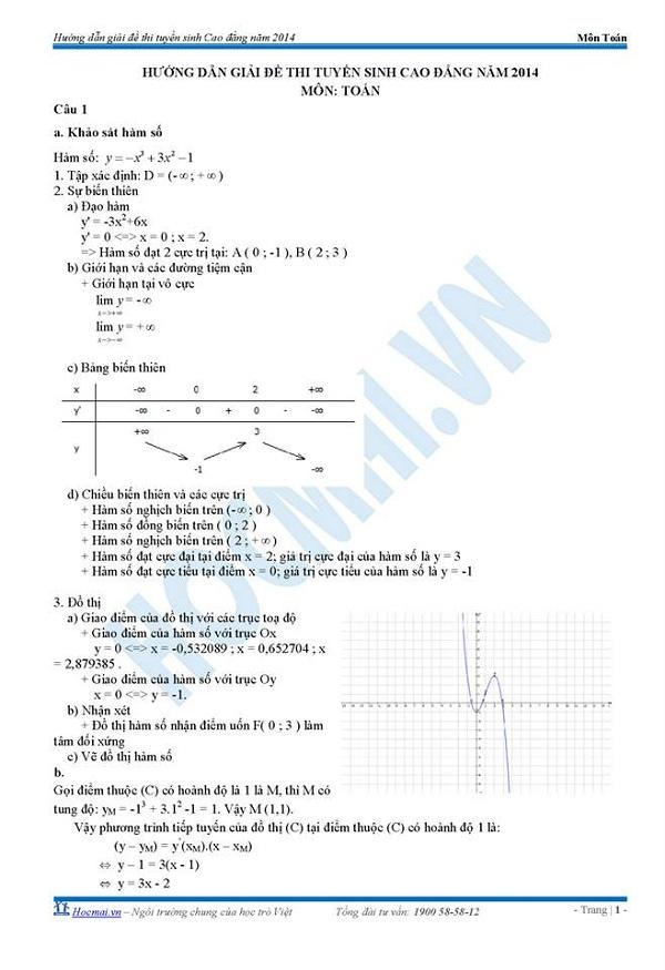 Đáp án đề thi Cao đẳng môn Toán khối A, A1, B, D năm 2014 2