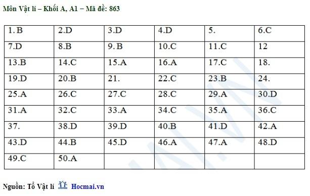 Hình ảnh Đáp án đề thi Cao đẳng môn Vật Lý khối A, A1 năm 2014 số 5