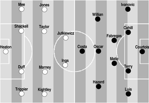 Burnley - Chelsea: Chênh lệch đẳng cấp 7