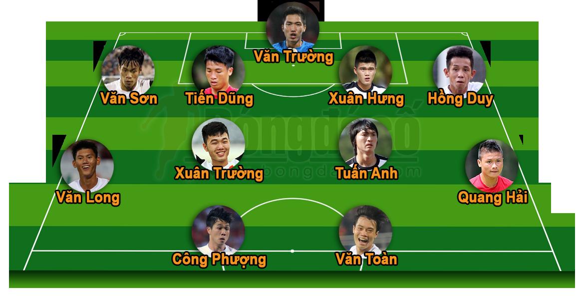 Đội hình U19 Việt Nam sẽ thi đấu với U19 Hàn Quốc vào ngày 9/10 2