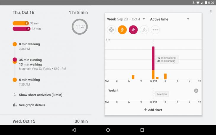 Google Fit - Ứng dụng theo dõi sức khỏe trên thiết bị Android ra mắt 7