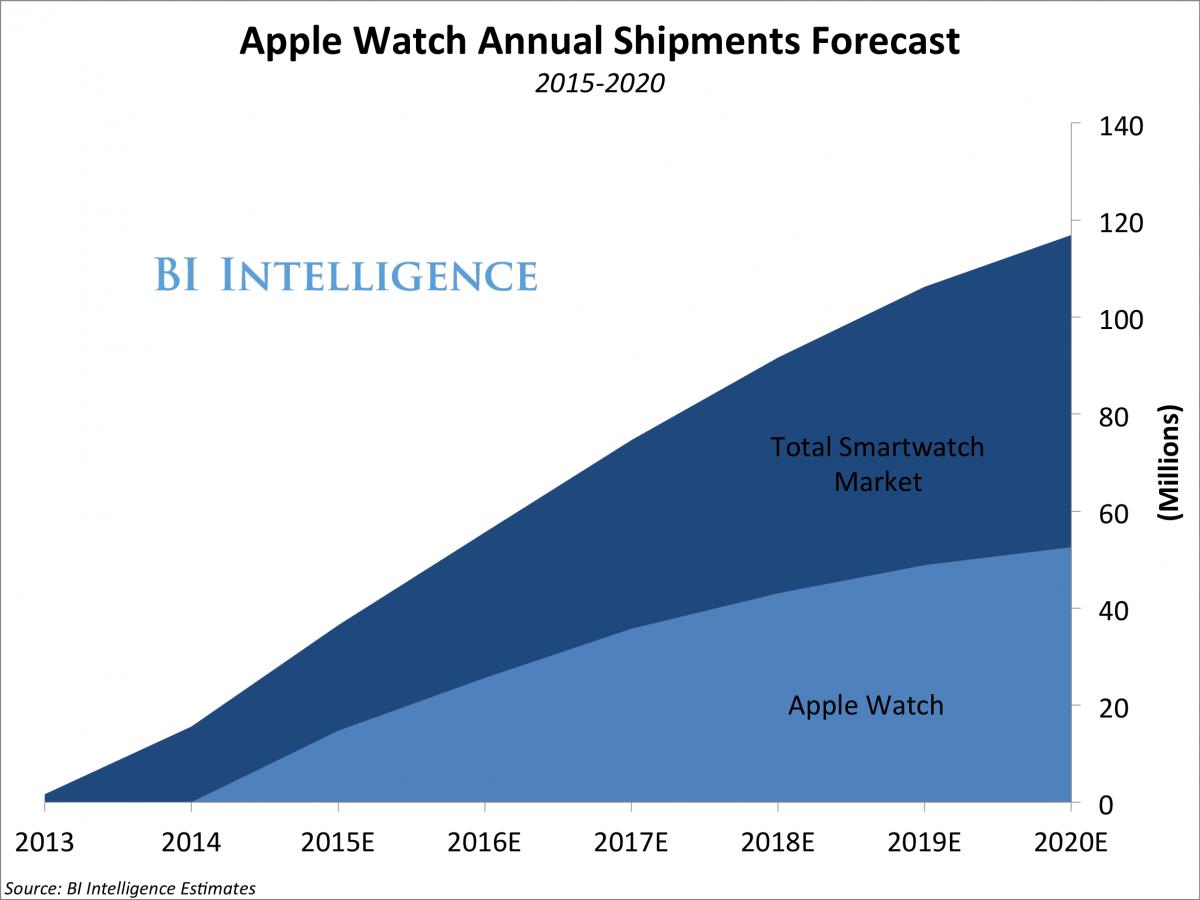 12 điều mà bạn chưa biết về sự đồ sộ của Apple 16