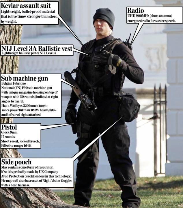 Khám phá các rào an ninh tối tân bảo vệ Obama  5