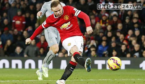 Link SOPCAST trực tiếp trận Tottenham vs M.U (Man Utd) - 19h ngày 28/12 1