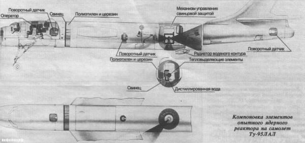 Giải mật dự án máy bay ném bom dùng động cơ hạt nhân của Liên Xô 13