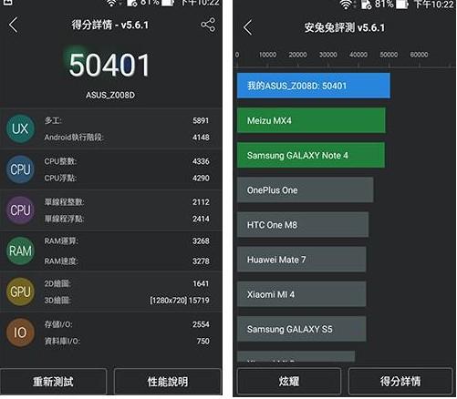 Zenfone 2 vượt mặt các đối thủ trở thành smartphone mạnh nhất 5