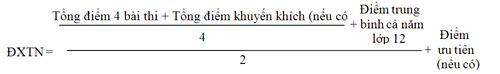 Quy chế thi THPT quốc gia 2015 chính thức: nhiều điểm mới 5