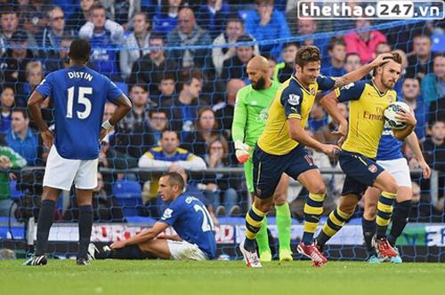 Trực tiếp trận Arsenal vs Everton - 21h05 ngày 1/3 1