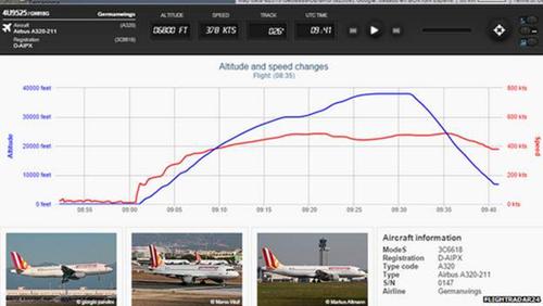 Không lưu Pháp bất lực nhìn Airbus A320 lao xuống vách núi 5