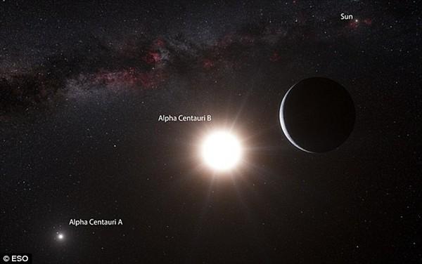 Phát hiện hành tinh có sự sống nằm ngay gần Trái đất 4