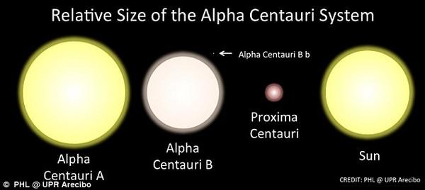 Phát hiện hành tinh có sự sống nằm ngay gần Trái đất 5