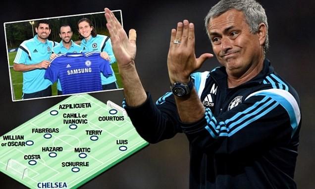 Chelsea sẽ khuynh đảo thị trường chuyển nhượng hè 2015 với gần 200 triệu bảng 1