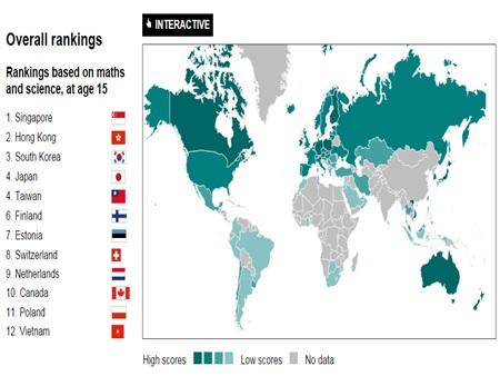Việt Nam xếp thứ 12 giáo dục toàn cầu: Đừng quá hào hứng! 1