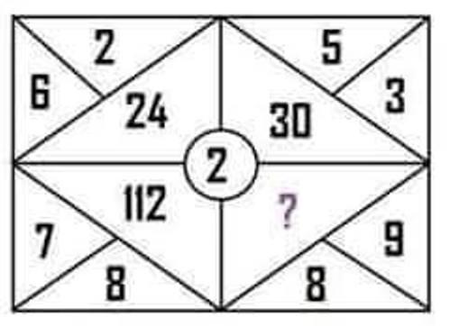 Ba bài toán tiểu học hóc búa khiến phụ huynh phải chịu thua 2