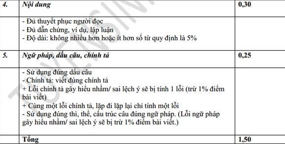 Đáp án đề thi môn Tiếng Anh  mã 362 THPT quốc gia năm 2015 4