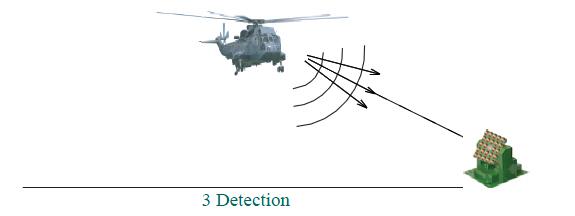 Khám phá sức mạnh hủy diệt của mìn chống trực thăng 5