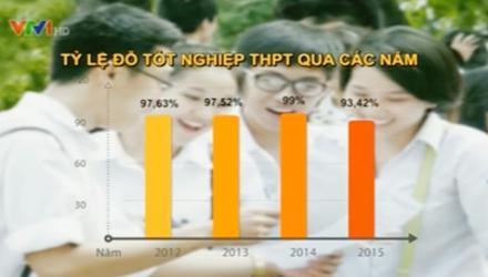 Tỉ lệ tốt nghiệp THPT cả nước đạt 91\%, thấp nhất trong vòng 4 năm 1