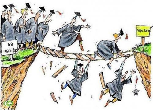 Hình ảnh Gần 178.000 thạc sỹ, cử nhân thất nghiệp: Tại bản thân chứ tại ai số 1