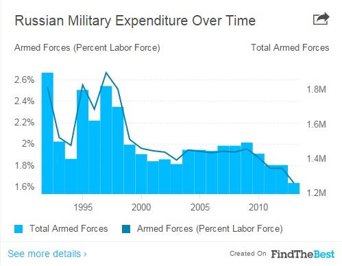 """Tại sao Nga tung """"rồng lửa"""" S-400 tới Viễn Đông? 2"""