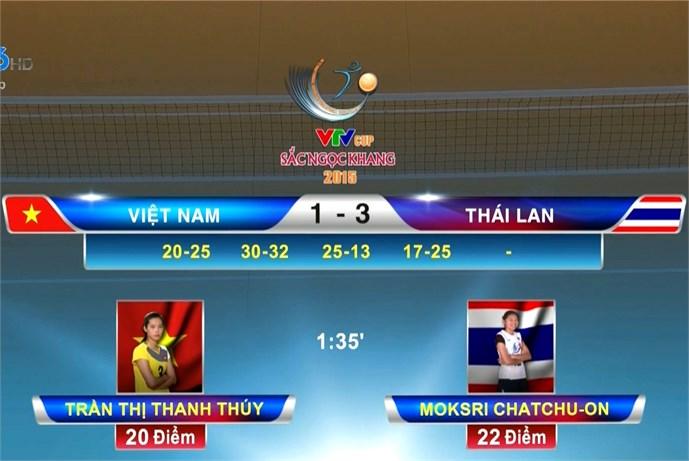 ĐT bóng chuyền nữ Việt Nam quyết giành hạng 3 VTV Cup 2015 1