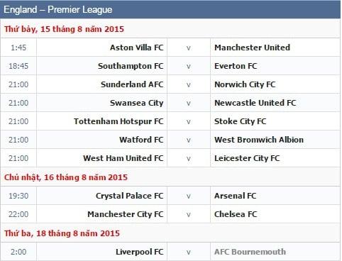Lịch thi đấu vòng 2 Ngoại hạng Anh 2015/16: Đại chiến Man City vs Chelsea 1