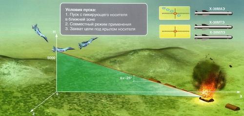 Nga chế tạo vũ khí bom - tên lửa độc nhất