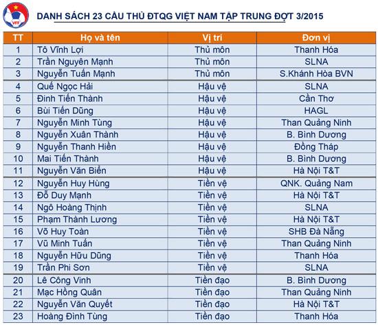 ĐT Việt Nam đấu với Đài Loan: Tuấn Mạnh, Đình Tùng góp mặt 1
