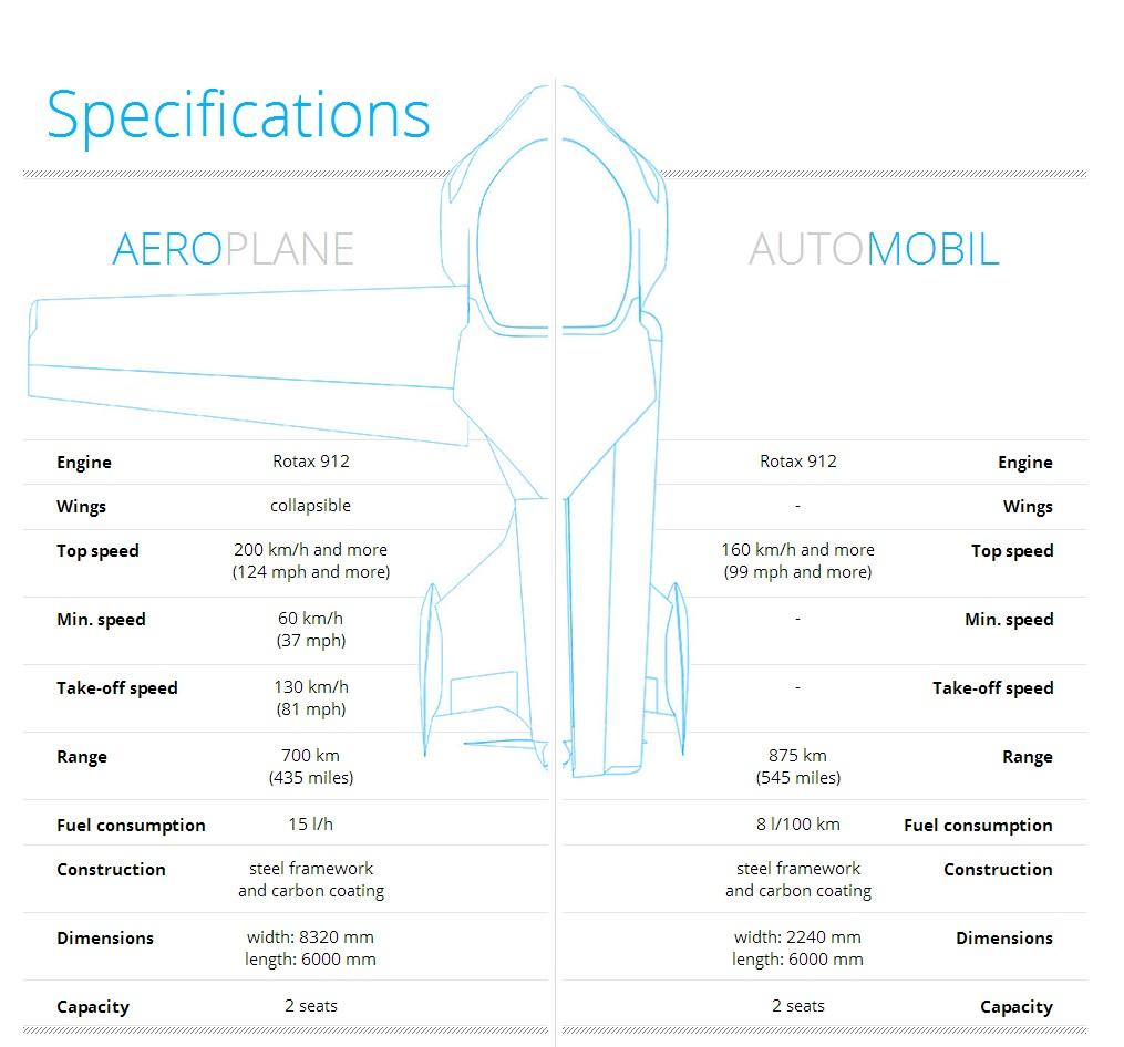 Clip: Ô tô bay sắp được bán ra thị trường cất cánh 8