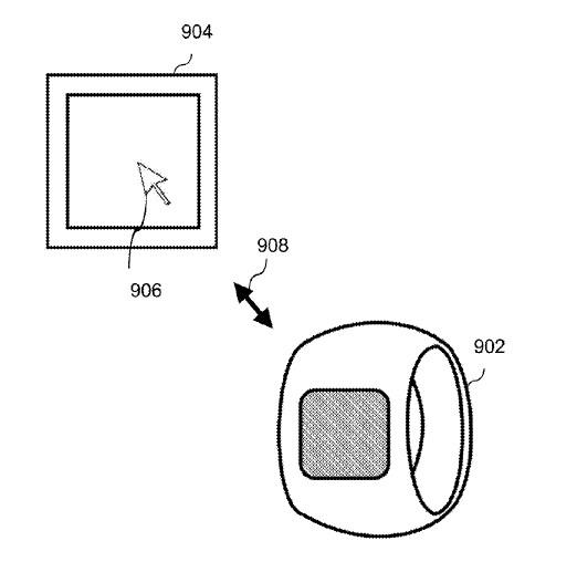 Apple sắp cho ra mắt nhẫn thông minh iRing 2