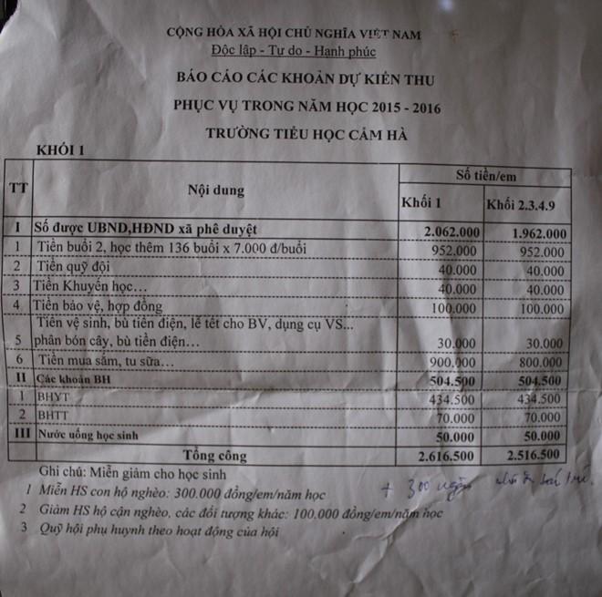Hà Tĩnh: Trường tiểu học thu 21 khoản đầu năm phu huynh kêu trời 1