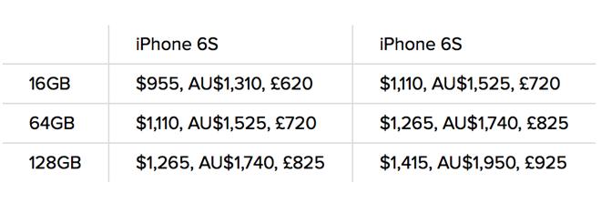 Đất nước nào đang bán iPhone với giá đắt