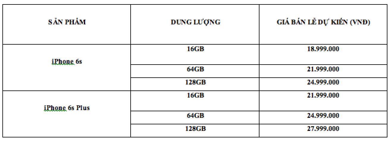 iPhone 6s chính hãng bắt đầu lên kệ 6/11, giá từ 19 triệu đồng 2